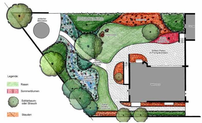 Garten planen und gestalten for 300 qm garten gestalten