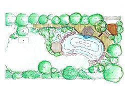 Entwurf 1 Natur-Schwimmteich