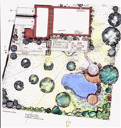Gartenentwurf mit Schwimmteich