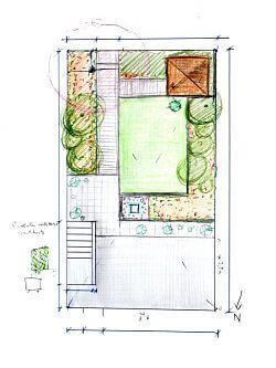 vor-Ort-Skizze Reihenhausgarten