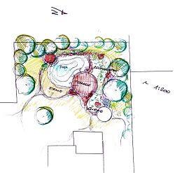 kreisförmiger Vorentwurf