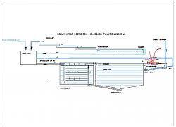 Funktionsschema Wasserzirkulation