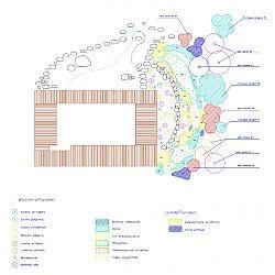 Naturbad Pflanzplan