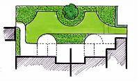 Garten-Planer Variante 1