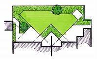 Garten-Planer Variante 3