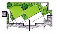 Garten-Planer Variante 2