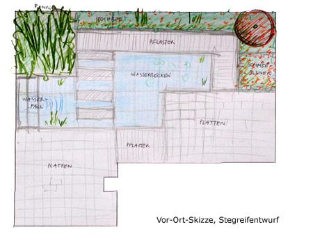 Stegreifentwurf für den modernen Garten
