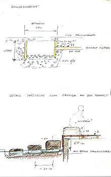 Detail-Planung Schwimmteich