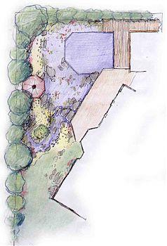Schwimmteich als Beispiel für mediterrane Gärten: ein Entwurf