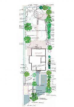 konzeptionelle Skizze zur Bepflanzung