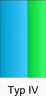 Schwimmteich Typ 4 Kategorie Schema